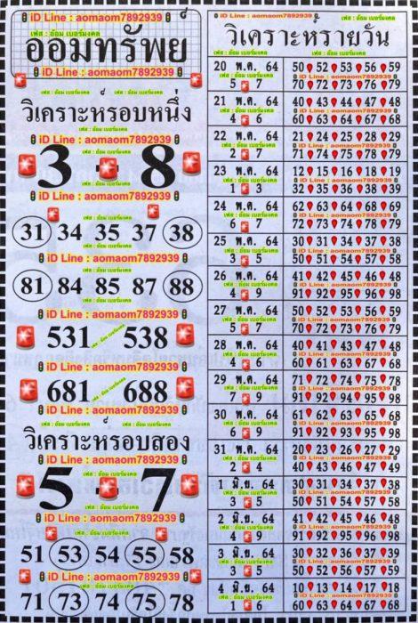 แนวทางหวยฮานอย1-6-64-วันนี้.com1
