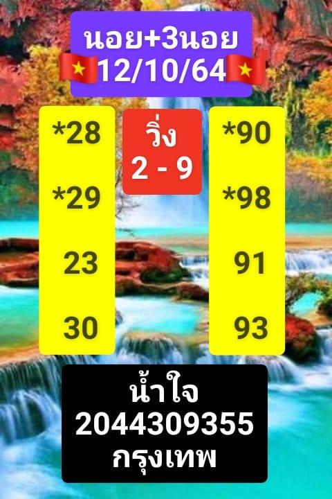 แนวทางหวยฮานอย12-10-64-วันนี้.com1