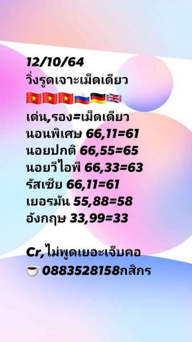 แนวทางหวยฮานอย12-10-64-วันนี้.com6