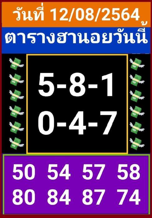 เลขเด็ด แนวทางหวยฮานอย 12/08/64 เลขแม่นๆ รวยๆ