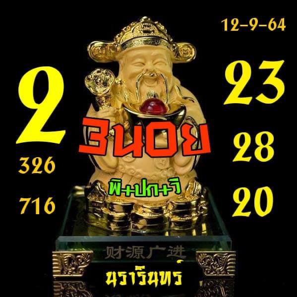 แนวทางหวยฮานอย12-9-64-วันนี้.com6