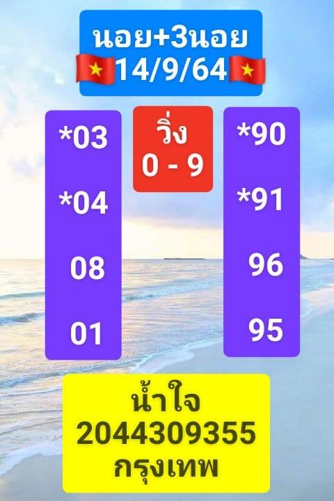 แนวทางหวยฮานอย14-9-64-วันนี้.com8