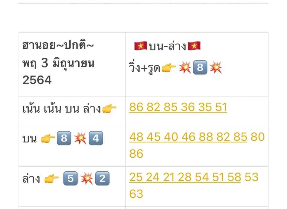 แนวทางหวยฮานอย3-6-64-วันนี้.com15