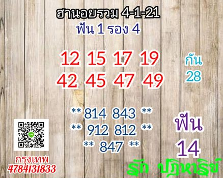 แนวทางหวยฮานอย4-10-64-วันนี้.com3