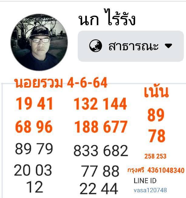 แนวทางหวยฮานอย4-6-64-วันนี้.com10