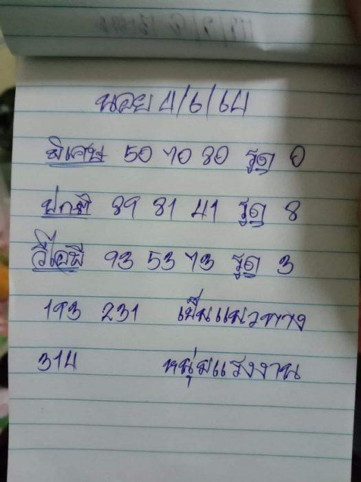 แนวทางหวยฮานอย4-6-64-วันนี้.com4