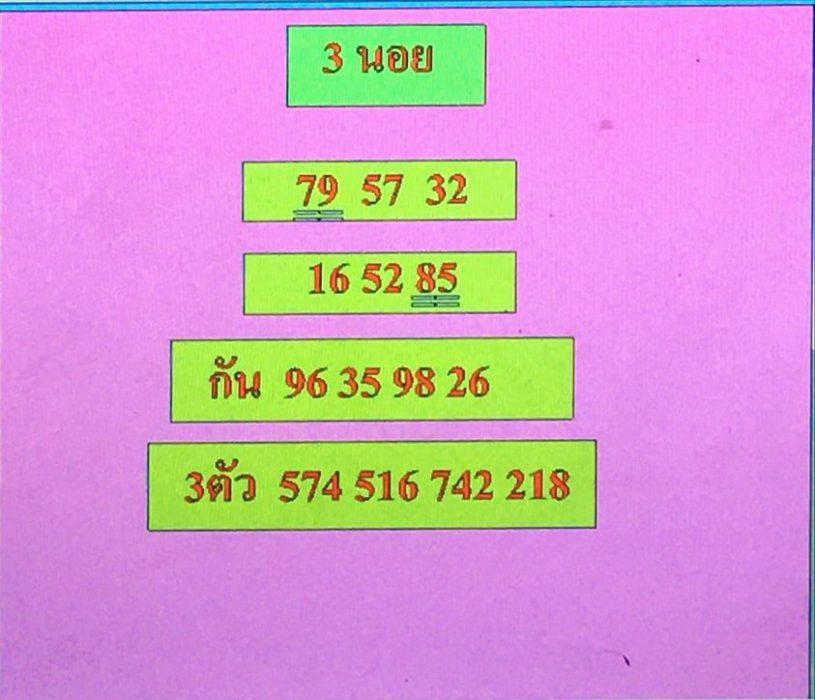 แนวทางหวยฮานอย5-6-64-วันนี้.com1