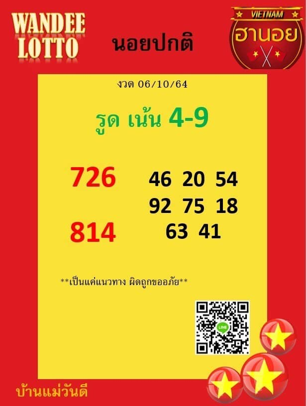 แนวทางหวยฮานอย6-10-64-วันนี้.com11