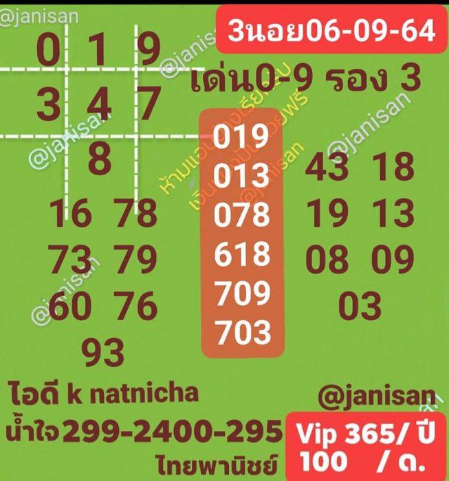 แนวทางหวยฮานอย6-9-64-วันนี้.com4