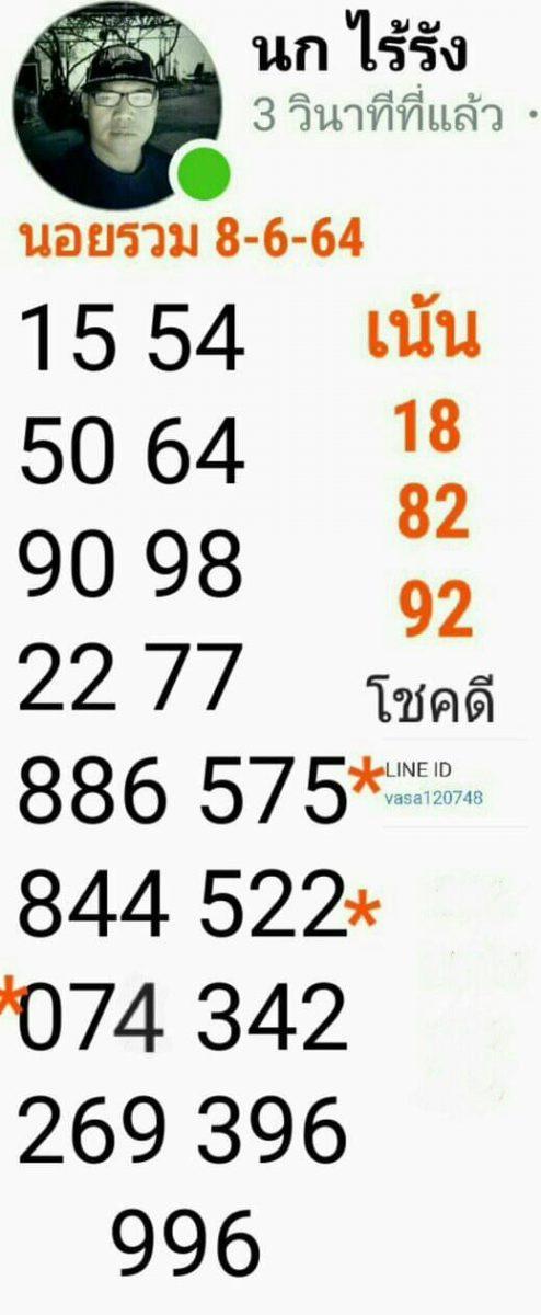 แนวทางหวยฮานอย8-6-64-วันนี้.com8